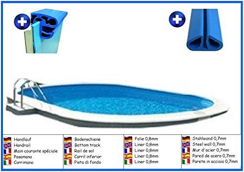 Stahlwandbecken oval 3,50m x 7,00m x 1,50m Folie 0,8mm ohne Filter Pool Pools Ovalbecken Ovalpool