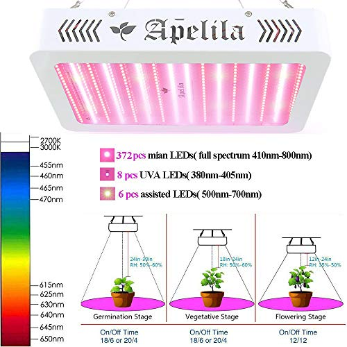 2000W LED Grow Light Full Spectrum Veg and Bloom Switch Grow Lamps for Greenhouse Indoor Plants Veg and Flower Bloom Enhancement
