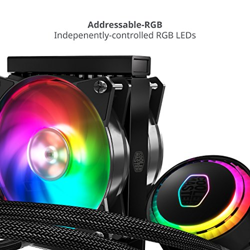 Build My PC, PC Builder, Cooler Master MLX-D12M-A20PC-R1