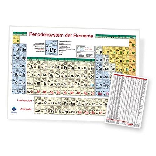 Periodensystem der Elemente, DIN-A4: robuste kaltkaschierte (PET-)Schutzfolie