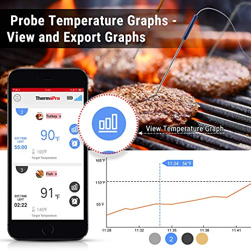 Product Image 1: ThermoPro TP25 500ft Wireless Bluetooth Meat Thermometer with 4 Temperature Probes Smart Digital Cooking BBQ Thermometer for Grilling Oven Food Smoker Thermometer, Rechargeable