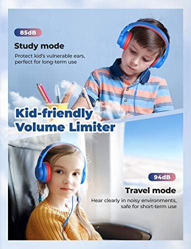 iClever HS19, Kids Headphones