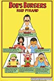GB Eye Ltd, Bob Burger, Lebensmittel Pyramide, Maxi Poster,