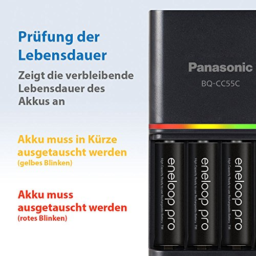 Panasonic eneloop, Intelligentes Schnellladegerät mit 4x eneloop pro AA (2.500 mAh, 500 Ladezyklen), K-KJ55HCD40E