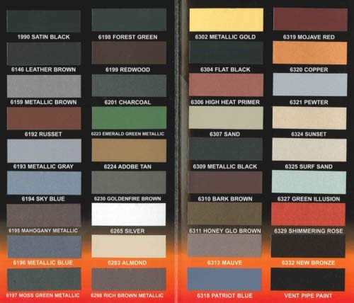 Stove Bright High Temp Spray Paint - Up to 1200 Degrees - Many Colors (6201 - Charcoal)