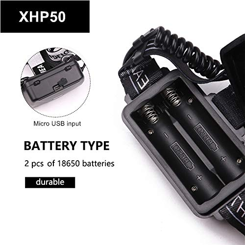 FODFKL Powerful XHP70.2 XHP50.2 Led Headlamp Headlight Zoom Head Lamp Flashlight Torch 18650 Battery USB Rechargeable Fishing Lantern