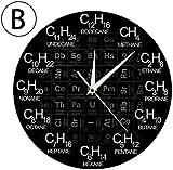 Reloj de pared redondo Elementos químicos Reloj de pared Material acrílico periódico Ciencia Química Símbolo Reloj Geometría Marca radial Valor angular Art Deco para oficinaDormitorioSala de est
