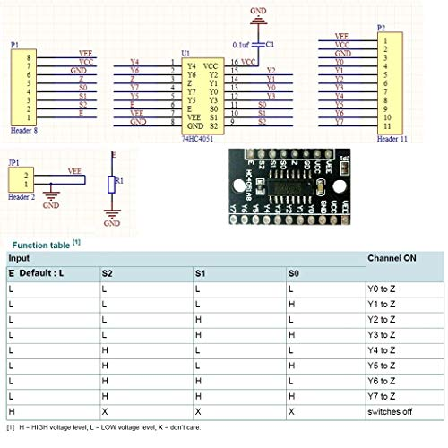 5X 8ch Analog Logic Acquisition Multiplexer Demultiplexer Selection Switch Module 74HC4051 Board for Arduino Raspberry Pi Breadb