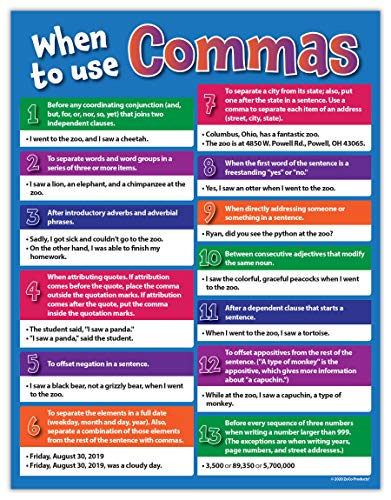 When to Use Commas - Punctuation Classroom Posters - Writing Process Posters Laminated - English Grammar Rules for Elementary, Middle School, High School - Language Arts Wall Signs - 17 x 22 inches