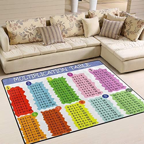 Naanle Education Educational Non Slip Area Rug for Living Dinning Room Bedroom Kitchen, 50 x 80 cm(1.7' x 2.6' ft), Multiplication Time Table Nursery Rug Floor Carpet Yoga Mat