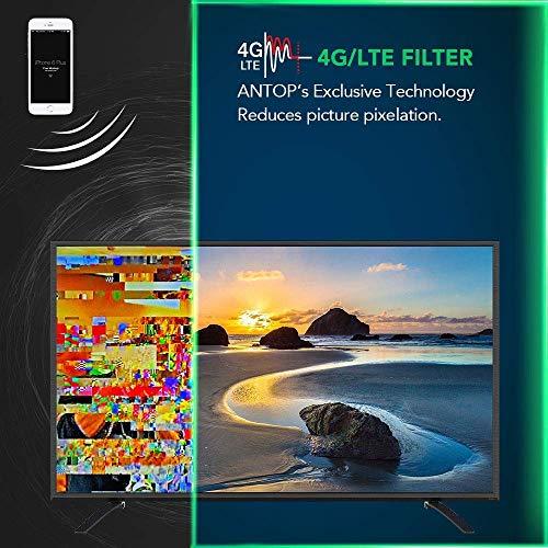 Exinoz HDMI Adapter Kit (90 Degree and 270 Degree) for Chromecast, Roku, Fire TV