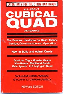 All about Cubical Quad Antennas