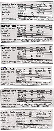 Millennium Assorted Energy Bars (6 Count) - Long Shelf Life Fruit flavored Bar Bundle - Survival Pack for Calamity… 5