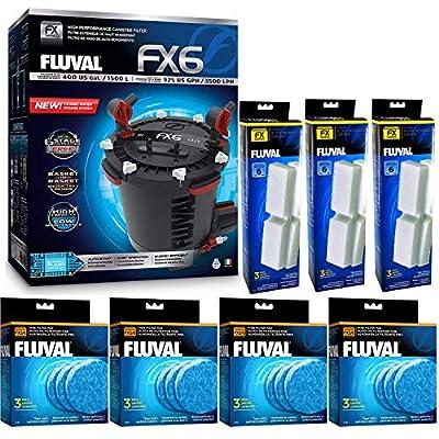 Fluval FX6 A219 Filter w/Foam & Filter Pad 12mo