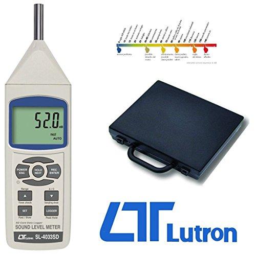 LUTRON SL-4033SD