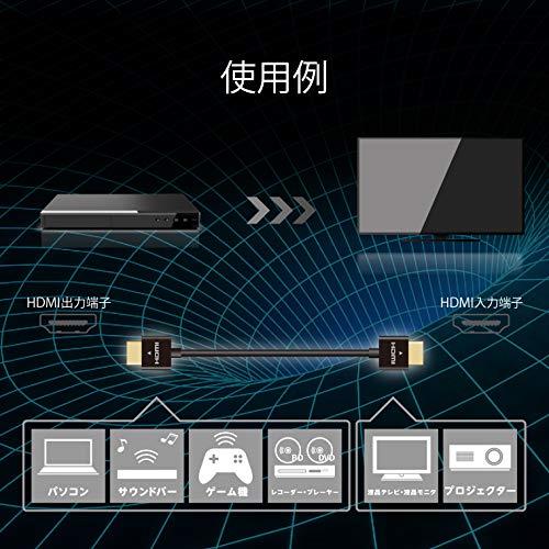 『エレコム HDMI ケーブル 1.5m 4K×2K対応 スーパースリム ブラック DH-HD14SS15BK』の7枚目の画像