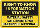 EstherMi19 Señal de advertencia de información sobre el derecho a saber metal, señal de propiedad privada, señal de aviso de seguridad, señal de decoración del hogar