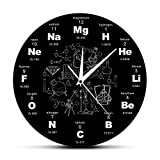 The Geeky Days Periodic Table of Elements Wall Art Chemical Symbols Clock Educational Elemental Display Classroom Decor Teacher's Gift