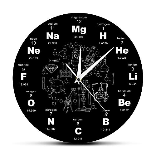 Chemical Symbols Clock