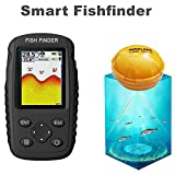 Cheap Fish Finders Review and Comparison