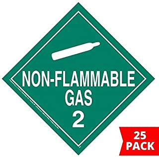 Division 2.2 Non-Flammable Gas Placard, Worded 25-pk. - 10.75