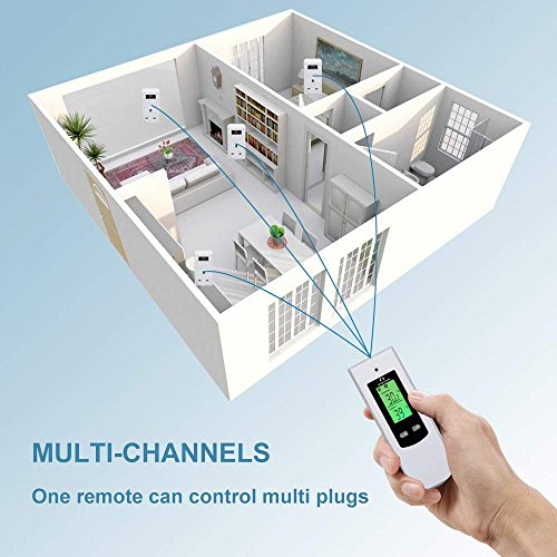 NASHONE Wireless Thermostat RF Plug Digital Temperature Controller with Heating and Cooling Mode. Remote Control-Built in Temperature Sensor. 3680W