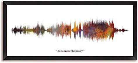 Lab No. 4 Bohemian Rhapsody Soundwave Music Framed Poster
