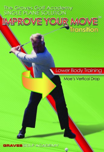 Improve Your Move - Lower Body Training