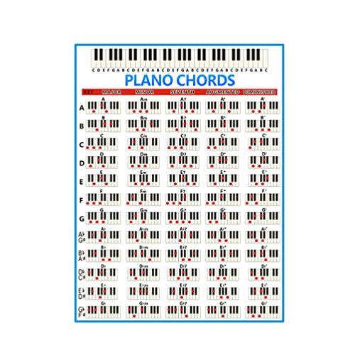 Healifty Piano Chord Chart Poster Guide zum Erlernen Des Keyboardspiels Und Des Musikschreibens (Klein Schwarz + Weiß)