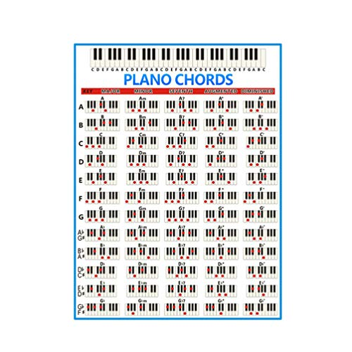Supvox Piano Chord Chart Poster for Beginner Starter Piano Lover (Small)