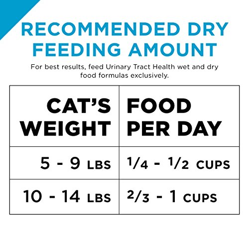 Purina Pro Plan Urinary Tract Health Dry Cat Food, FOCUS Urinary Tract Health Chicken & Rice Formula - 16 lb. Bag