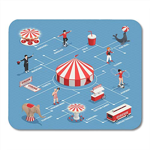 Mauspads Zelt Zirkus Isometrisches Flussdiagramm mit Jongleur Clown Strongman Pelz Dichtungswagen mit Zuckerwatte Anhänger Mauspad für Notebooks, Desktop-Computer Büromaterial