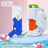 7 BEST Powerful Water Gun TikTok