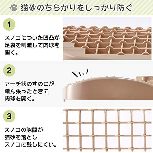 アイリスオーヤマ猫用トイレ本体散らかりにくい猫トイレキューブ型CCLB-500(フルカバースコップ付き)ホワイト大型