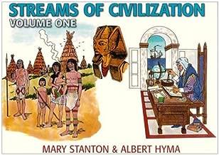Best streams of civilization christian liberty press Reviews