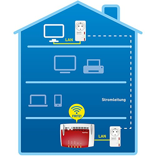 AVM FRITZ!Powerline 530E Set (500 Mbit/s, Fast-Ethernet-LAN, Steckdose) deutschsprachige Version - 4
