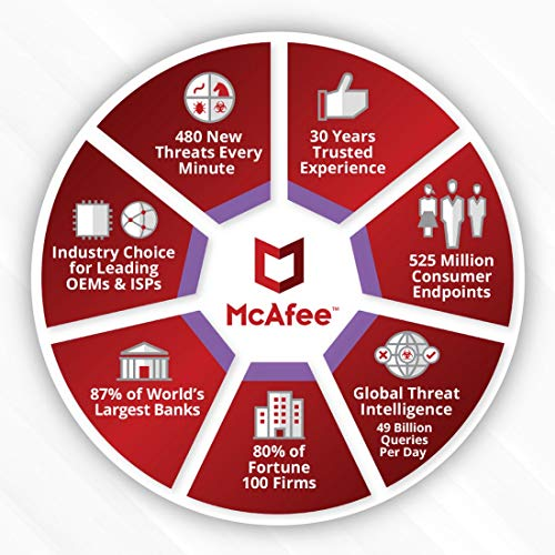 McAfee Antivirus - 1 User, 3 Years (Email Delivery in 2 hours- No CD) 6