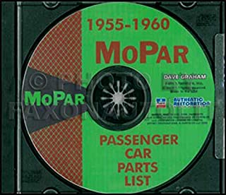 1955 1956 1957 1958 1959 1960 CHRYSLER CAR PARTS LIST On CD Includes 300, 300B, 300C, 300D, 300E, 300F, MPERIAL, WINDSOR, NEW YORKER, SARATOGA, CUSTOM, LeBARON & CROWN