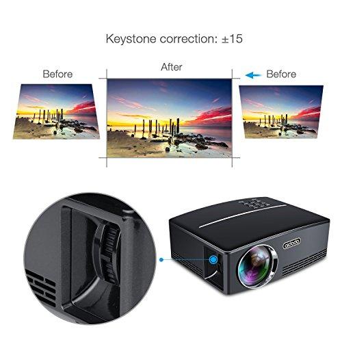 Proyector y Cables HDMI: Amazon.es: Oficina y papelería