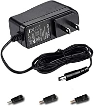 [UL Listed] Replacement Wall AC Adapter Compatible G-Project G-Boom G-650 G650 Wireless Bluetooth Boombox Speaker; Snap-On MODIS Scanner EEMS300 EESC300 Power Supply
