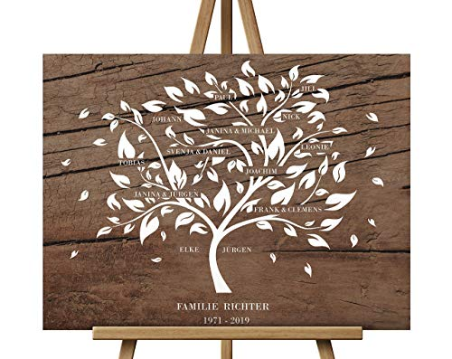 Familienstammbaum, Stammbaum, Familienschild, Lebensbaum, Geburtstagsgeschenk, Goldene Hochzeit