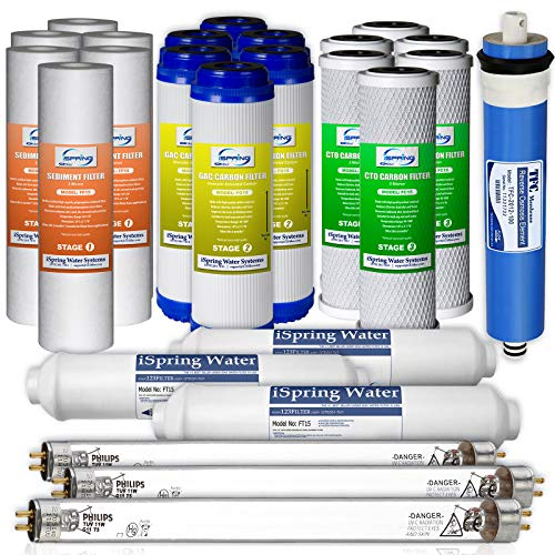iSpring F25U100 6-Stage 100GPD Ultra Violet Reverse Osmosis RO UV 3-Year Supply Filter Pack