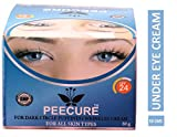Peecure Under Eye Cream For Dark Circle Puffiness,Fine lines Wrinkles Cream & Bags