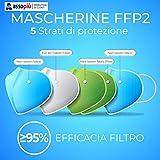 Recensione 2 Dr Family Mascherine Protettive FFP2