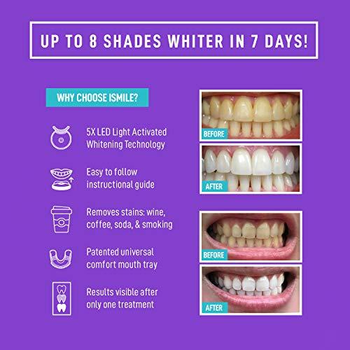 Ismile Teeth Whitening Kit Led Light 35 Carbamide Peroxide 3