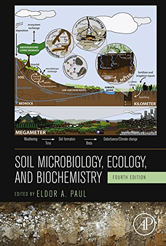 Soil Microbiology, Ecology and Biochemistry (English Edition)