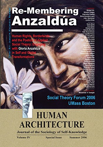 Re-Membering Anzaldua: Human Rights, Borderlands, and the Poetics of Applied Social Theory--Engaging with Gloria Anzaldua in Self and Global ... Theory Forum, April 5-6, 2006, UMass Boston)