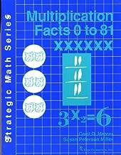 math 81