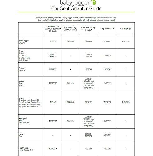 Baby Jogger BJ0179012500 Adattatore per Seggiolino Auto City Go I-Size per City Mini 3/4/GT