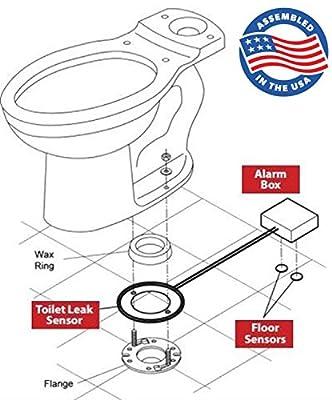 Leak King Toilet Ring & Flange Leak Alarm
